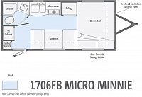 2018 WINNEBAGO MICRO MINNIE 1706FBS #24268